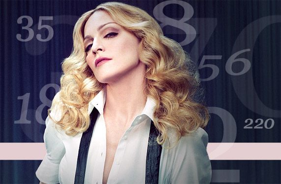 Madonna : une carrire en 12 chiffres
